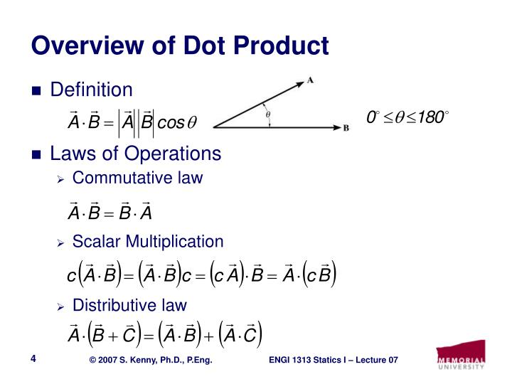 Overview of Dot Product