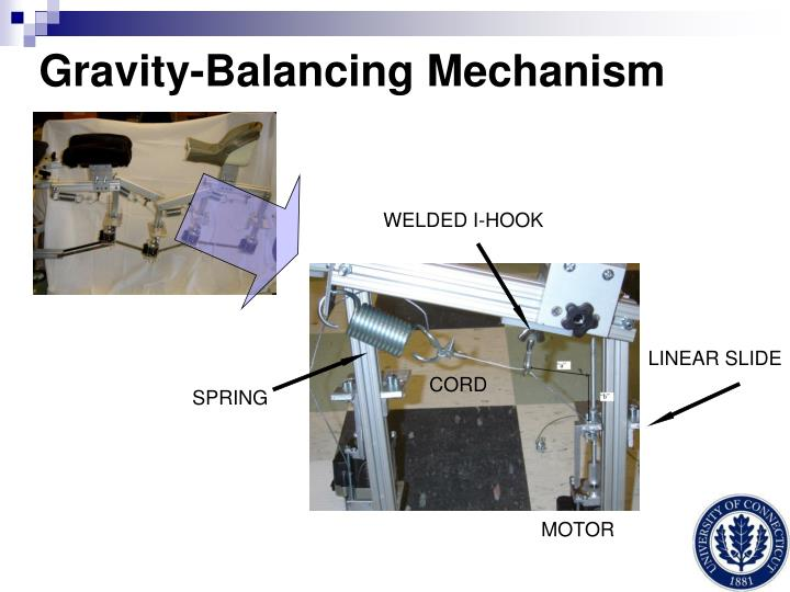 Gravity-Balancing Mechanism