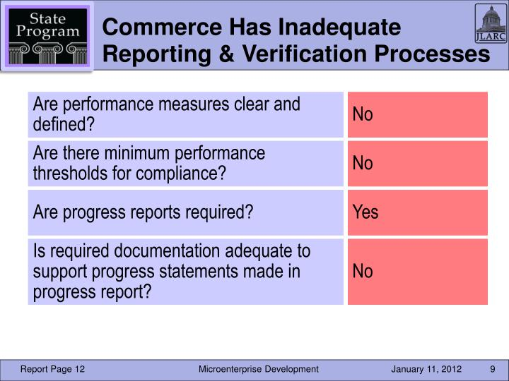 Commerce Has Inadequate Reporting & Verification Processes