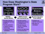 how does washington s state program work