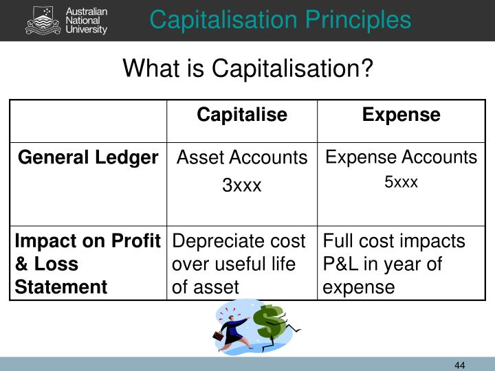 Capitalisation Principles