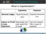 capitalisation principles