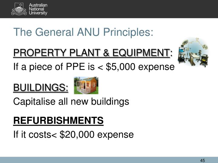 The General ANU Principles: