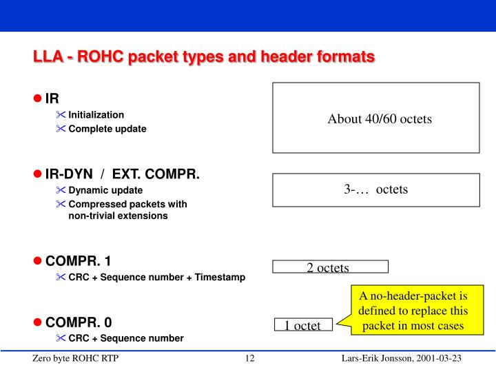 LLA - ROHC packet types and header formats