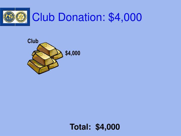 Club Donation: $4,000
