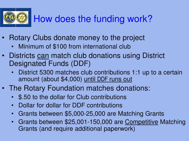 How does the funding work?