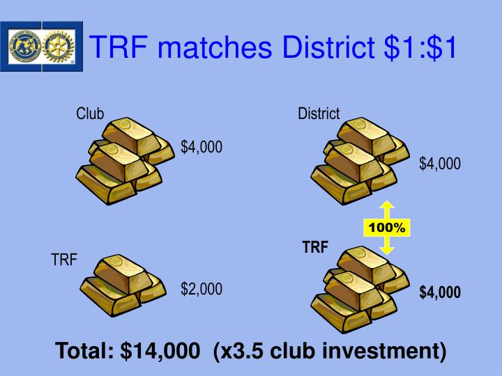TRF matches District $1:$1
