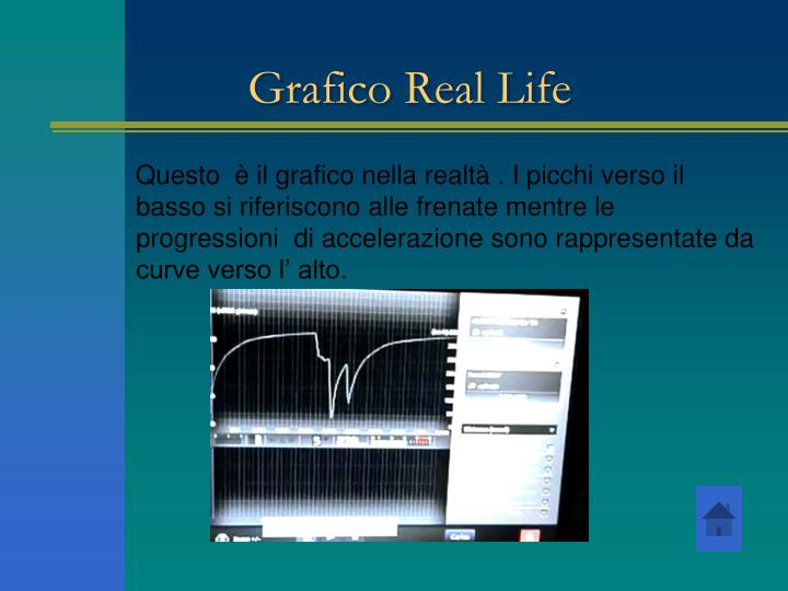 Grafico Real Life