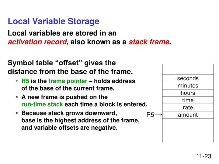 Local Variable Storage