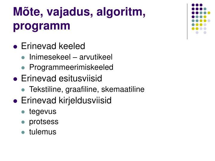 Mõte, vajadus, algoritm, programm