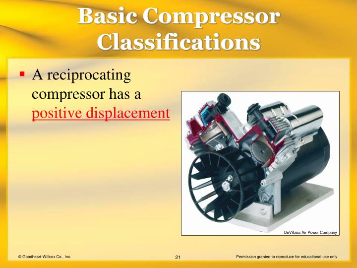 A reciprocating compressor has a