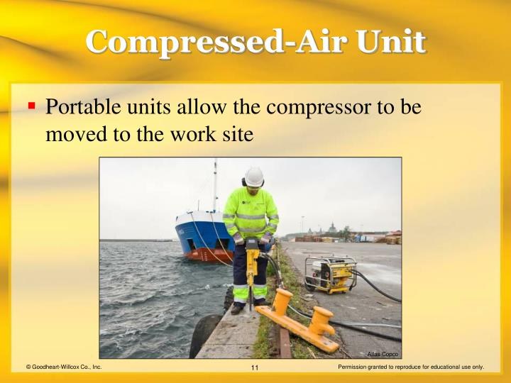 Compressed-Air Unit