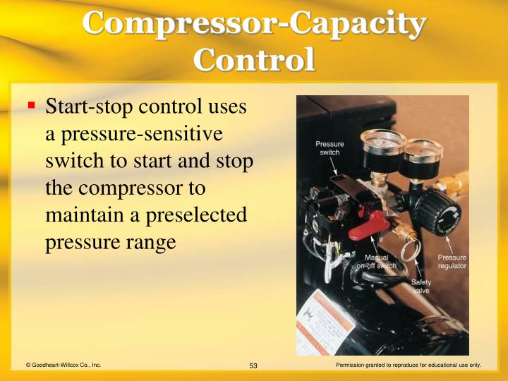 Start-stop control uses a pressure-sensitive switch to start and stop the compressor to maintain a preselected pressure range