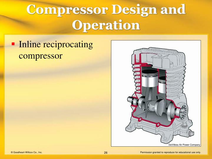 Inline reciprocating compressor
