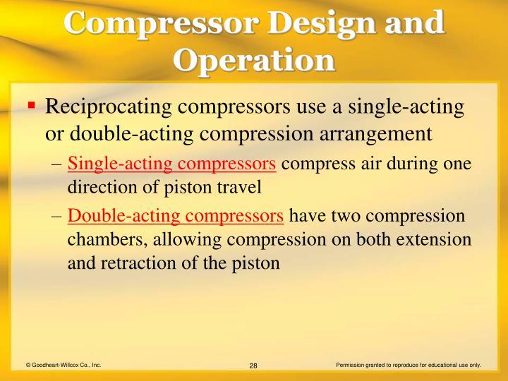 Compressor Design and Operation