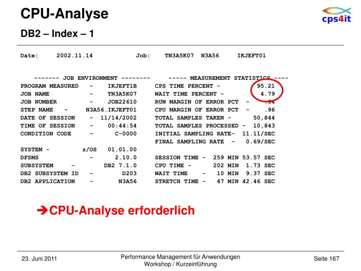 CPU-Analyse