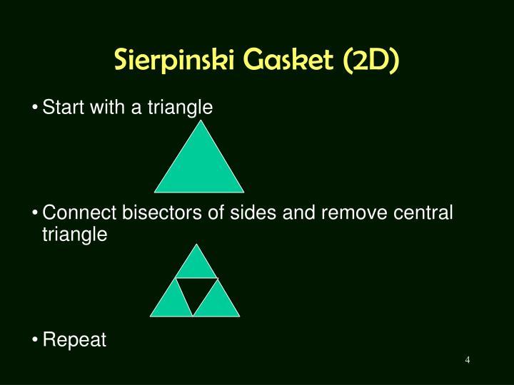 Sierpinski Gasket (2D)