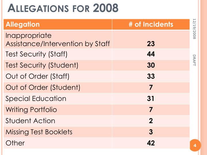 Allegations for 2008