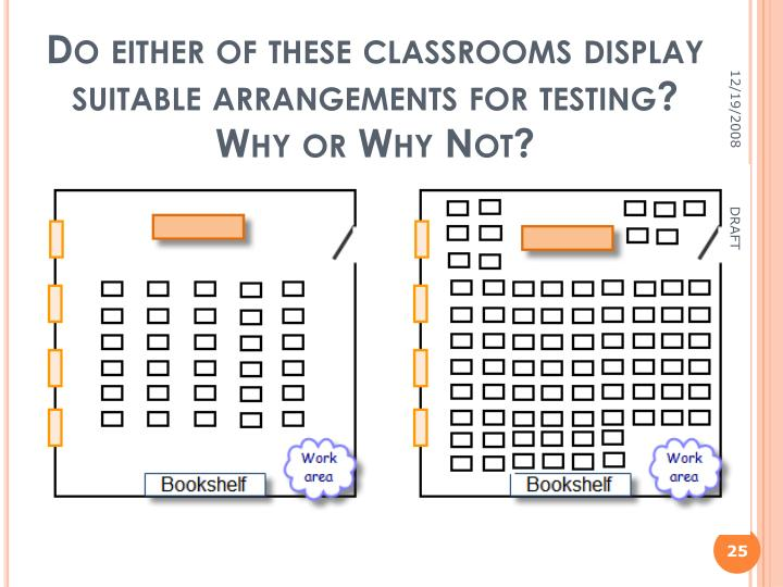 Do either of these classrooms display suitable arrangements for testing?