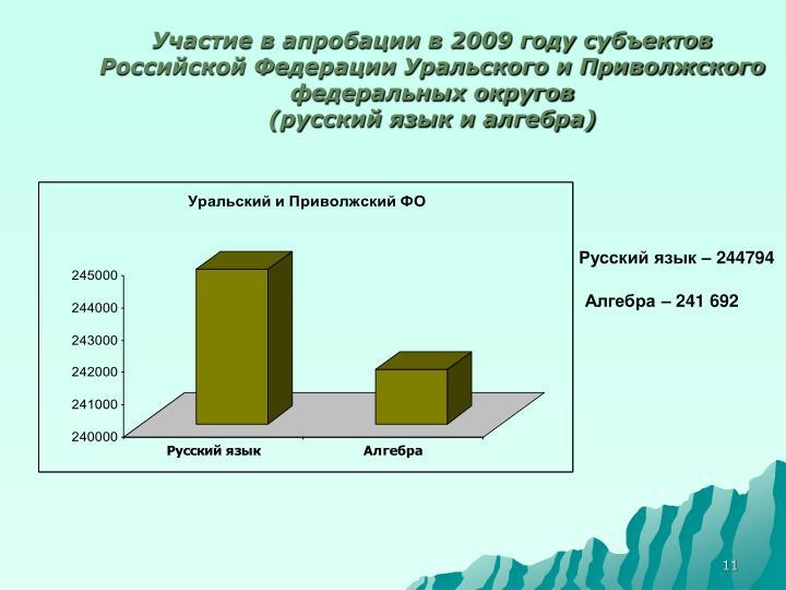 Участие в апробации в 2009 году субъектов Российской Федерации Уральского и Приволжского федеральных округов