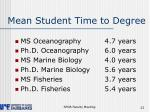 mean student time to degree