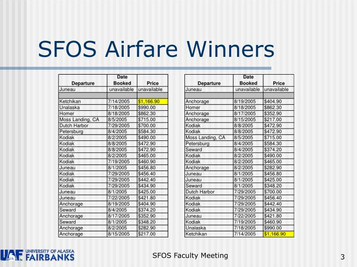 Sfos airfare winners