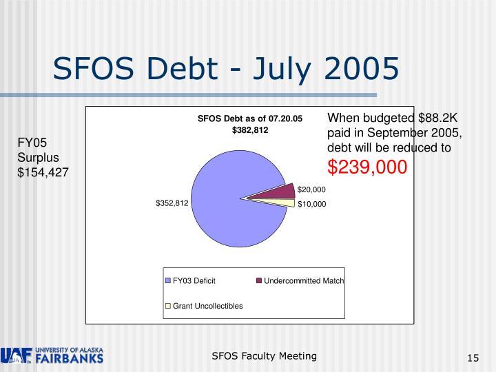 SFOS Debt - July 2005