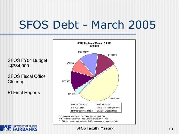SFOS Debt - March 2005