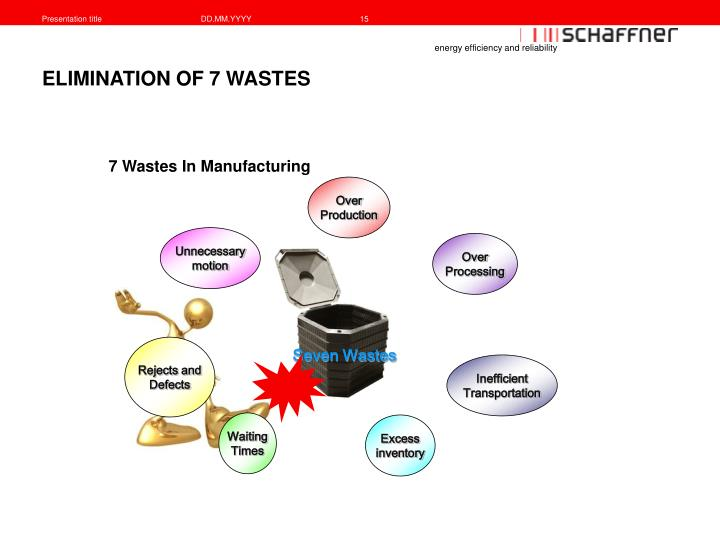 7 Wastes In Manufacturing