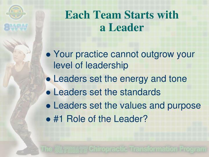 Each Team Starts with               a Leader