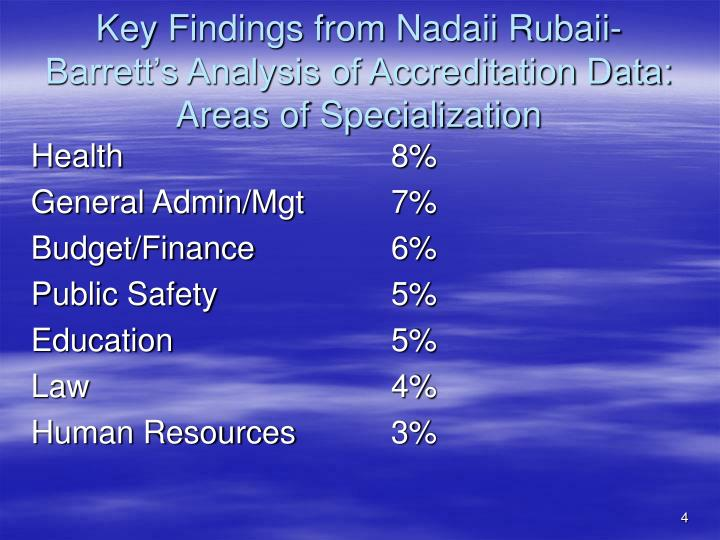 Key Findings from Nadaii Rubaii-Barrett's Analysis of Accreditation Data: