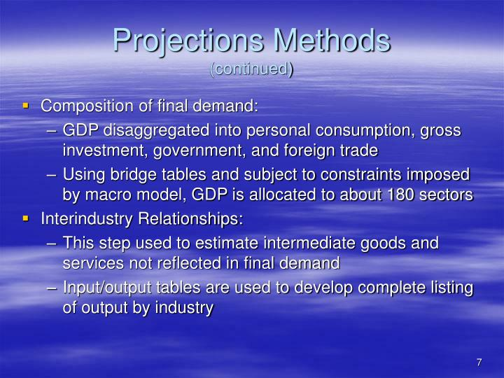 Projections Methods