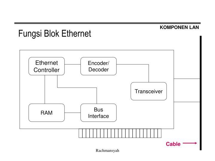 Fungsi Blok Ethernet