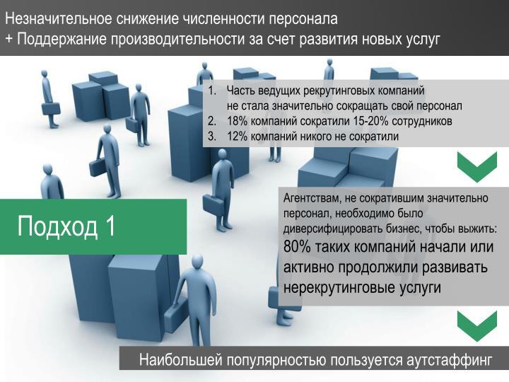 Незначительное снижение численности персонала
