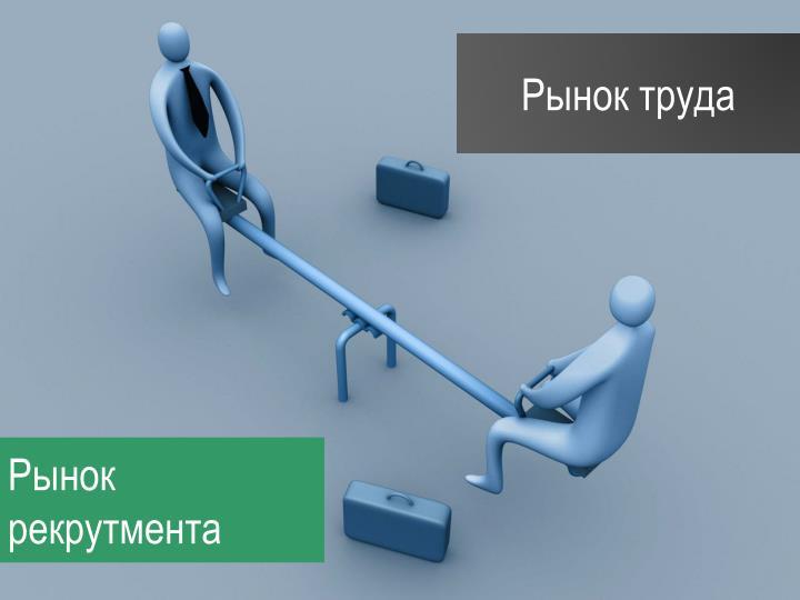 Рынок рекрутмента