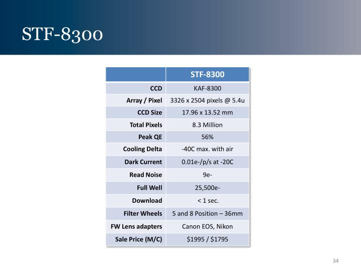 STF-8300