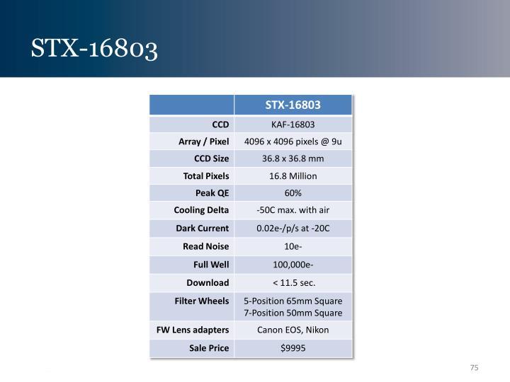 STX-16803