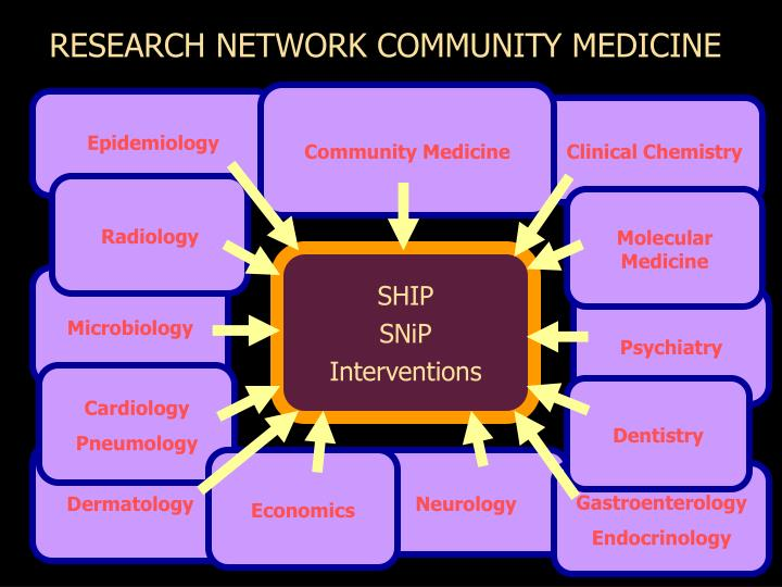 RESEARCH NETWORK COMMUNITY MEDICINE