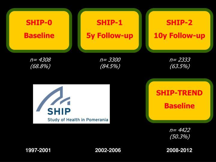 SHIP-0