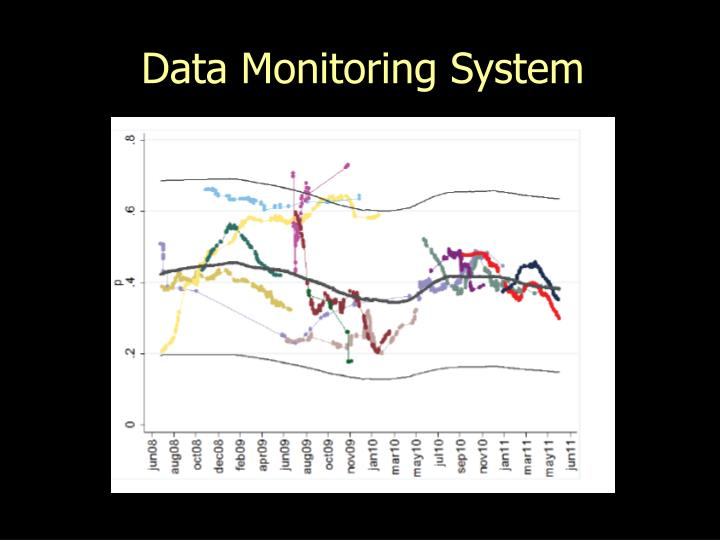 Data Monitoring System
