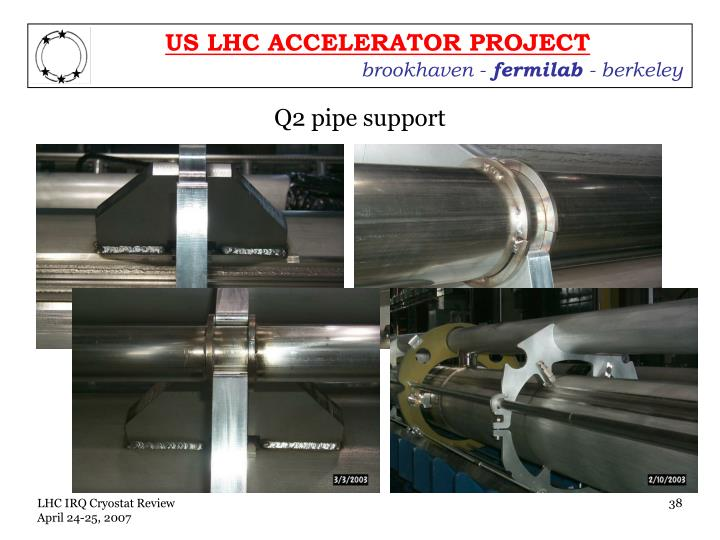 Q2 pipe support