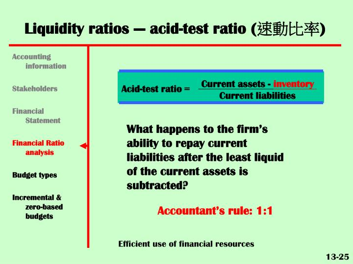 liquidity asset and acid test ratio