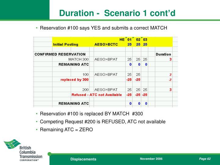 Duration -  Scenario 1 cont'd