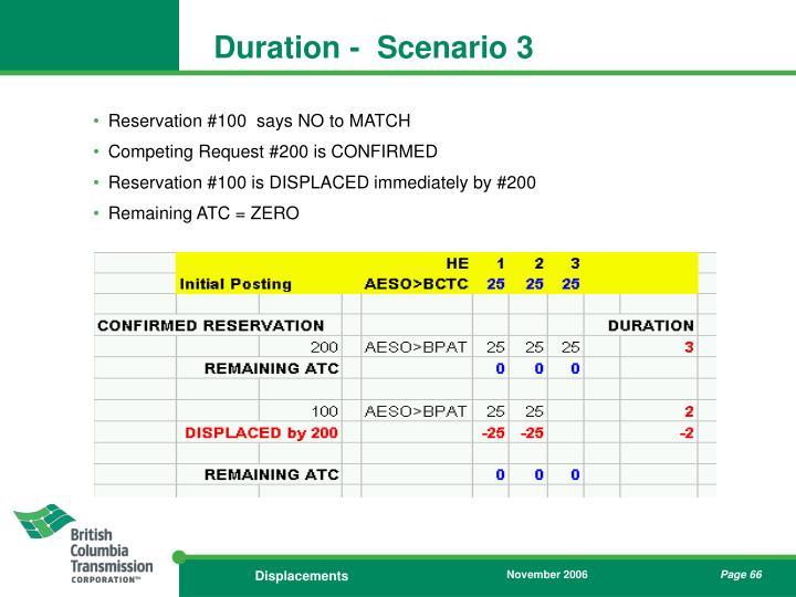 Duration -  Scenario 3