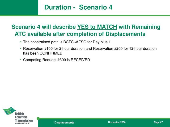 Duration -  Scenario 4