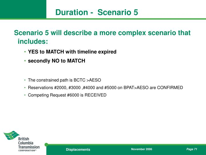 Duration -  Scenario 5