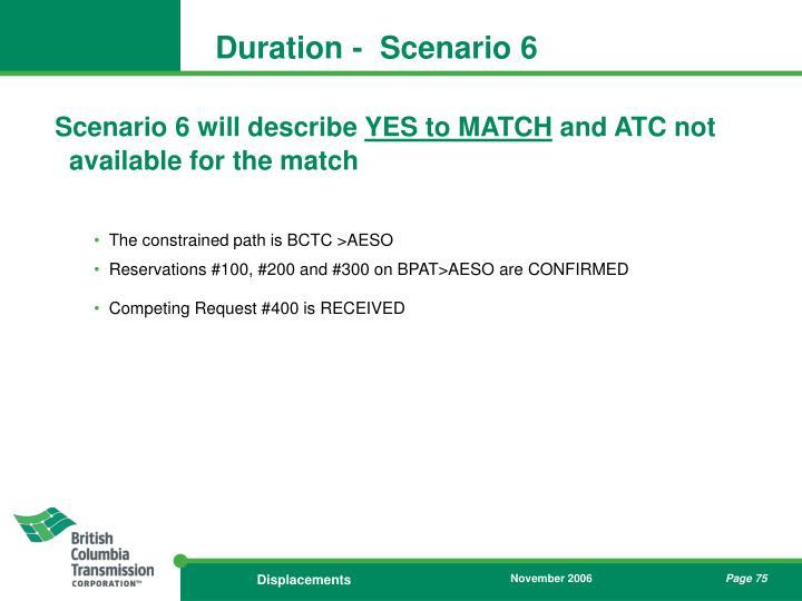Duration -  Scenario 6