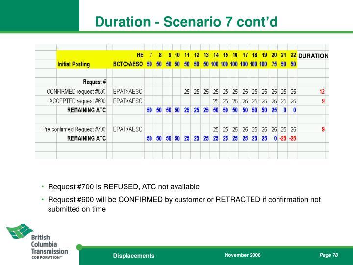 Duration - Scenario 7 cont'd