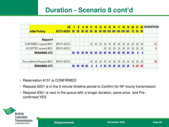 Duration - Scenario 8 cont'd