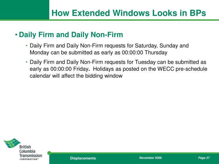 How Extended Windows Looks in BPs